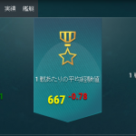 【WoWs】公式サイトでの戦績表示が詳しくなるツール「WoWsStatInfo」